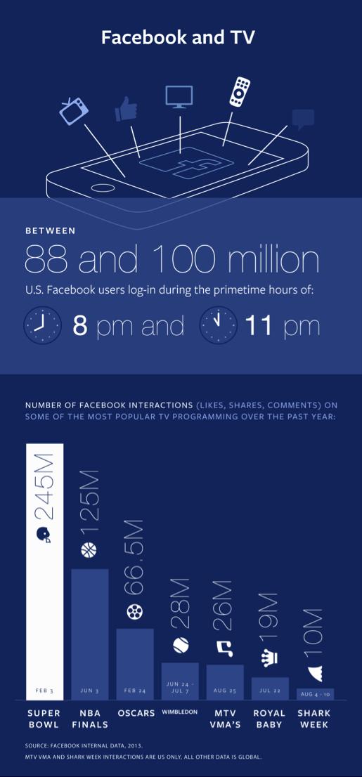 API_Infographic