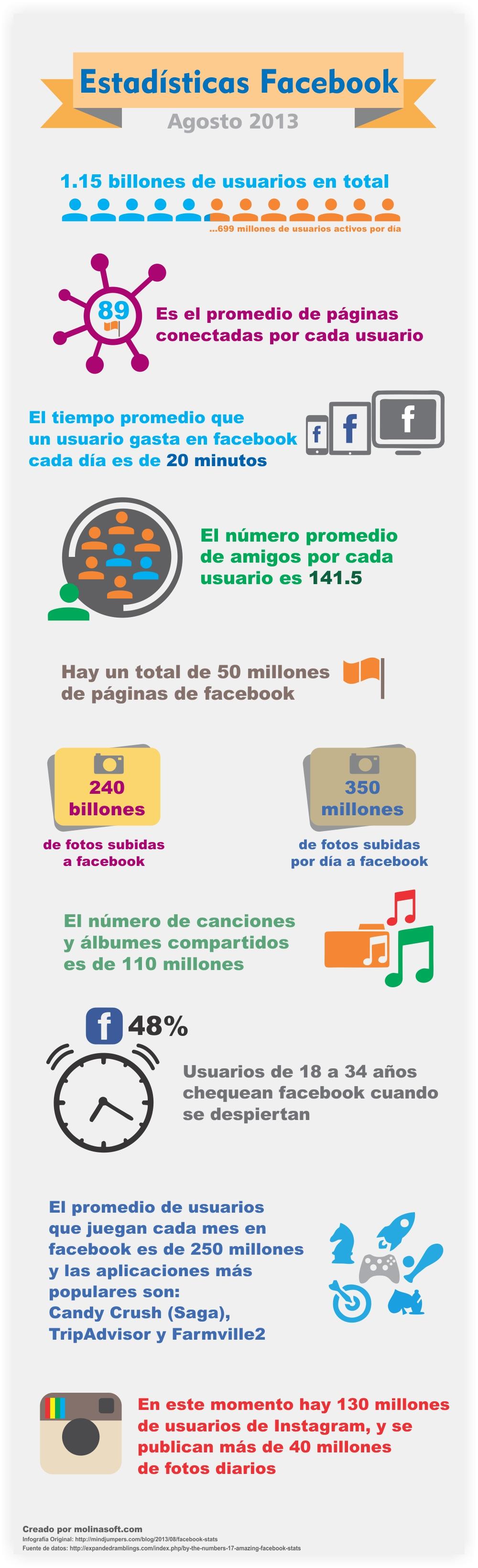 fb_infografía